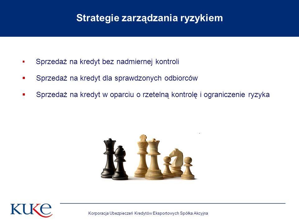 Korporacja Ubezpieczeń Kredytów Eksportowych Spółka Akcyjna Strategie zarządzania ryzykiem Sprzedaż na kredyt bez nadmiernej kontroli Sprzedaż na kred