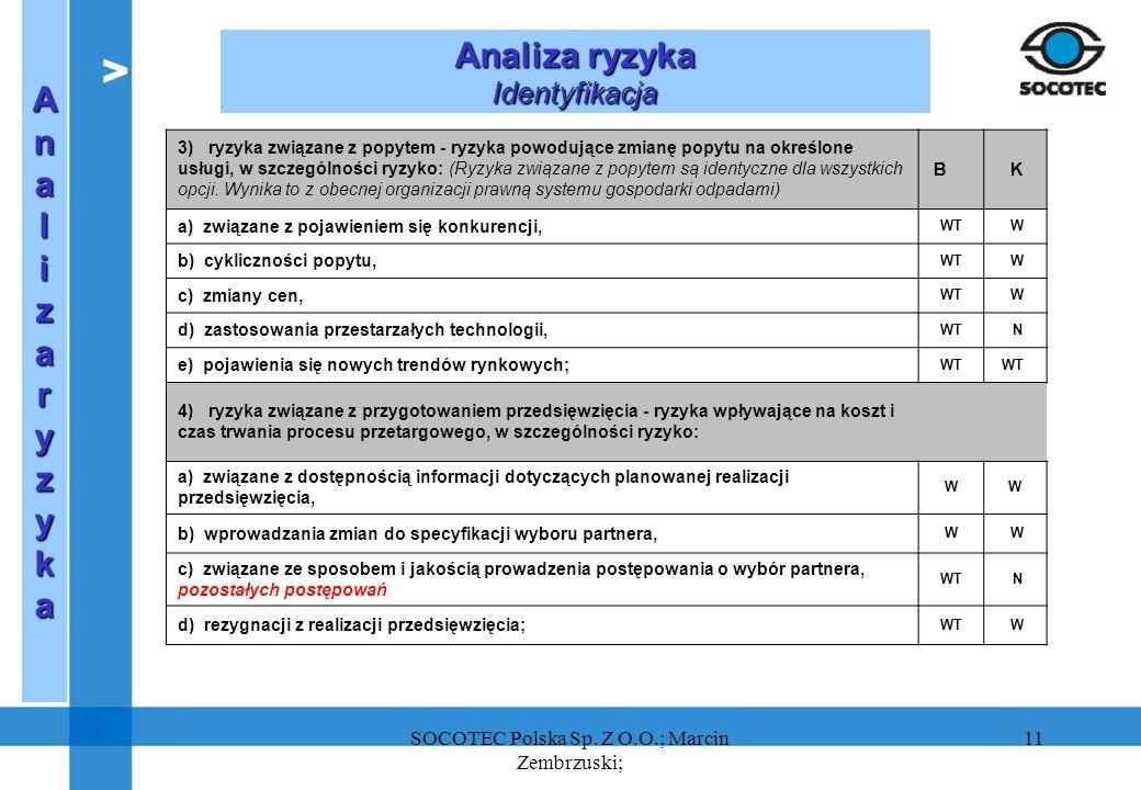 11 AnalizaryzykaAnalizaryzykaAnalizaryzykaAnalizaryzyka 3) ryzyka związane z popytem - ryzyka powodujące zmianę popytu na określone usługi, w szczegól