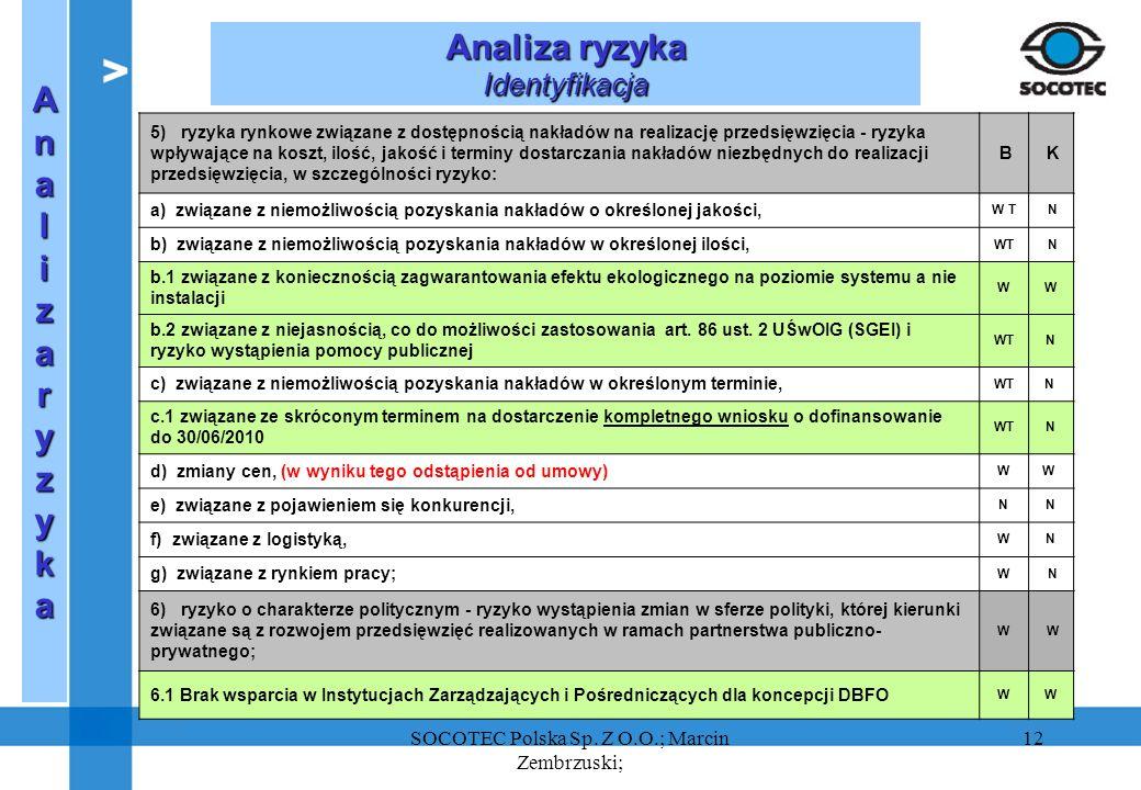 12 AnalizaryzykaAnalizaryzykaAnalizaryzykaAnalizaryzyka 5) ryzyka rynkowe związane z dostępnością nakładów na realizację przedsięwzięcia - ryzyka wpły