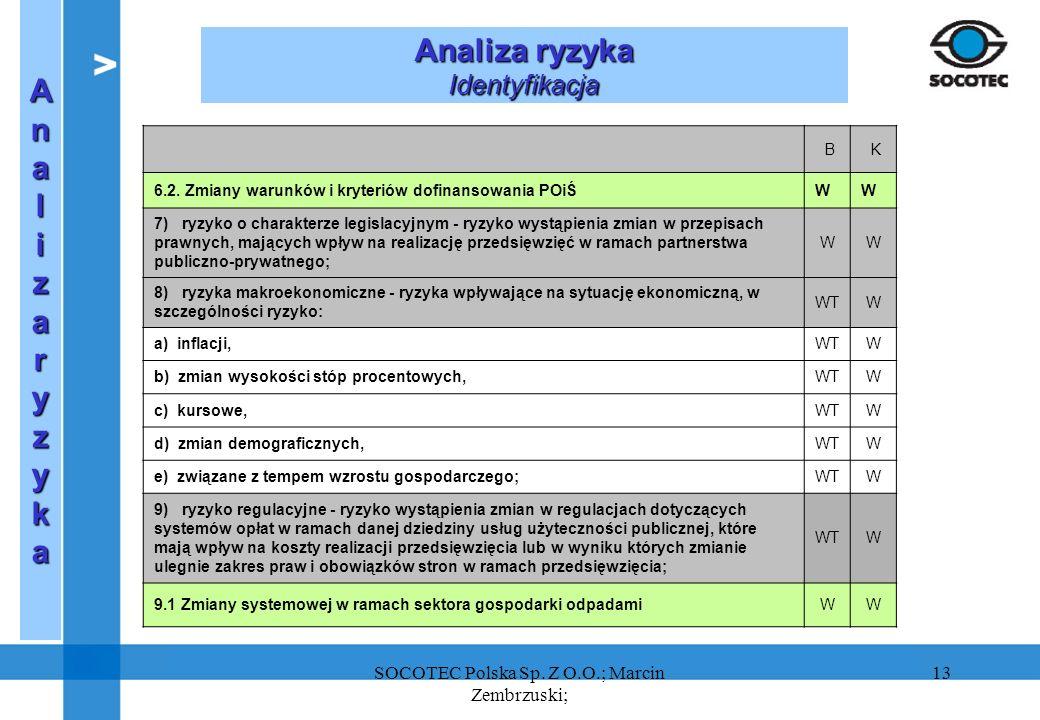 13 AnalizaryzykaAnalizaryzykaAnalizaryzykaAnalizaryzyka B K 6.2. Zmiany warunków i kryteriów dofinansowania POiŚWW 7) ryzyko o charakterze legislacyjn