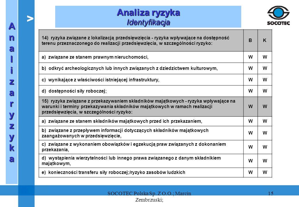 15 AnalizaryzykaAnalizaryzykaAnalizaryzykaAnalizaryzyka 14) ryzyka związane z lokalizacją przedsięwzięcia - ryzyka wpływające na dostępność terenu prz