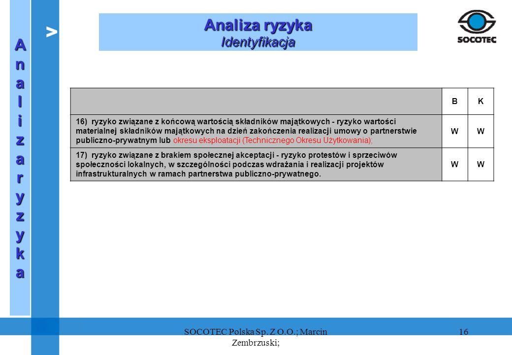 16 AnalizaryzykaAnalizaryzykaAnalizaryzykaAnalizaryzyka BK 16) ryzyko związane z końcową wartością składników majątkowych - ryzyko wartości materialne