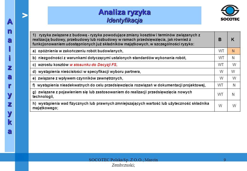 9 AnalizaryzykaAnalizaryzykaAnalizaryzykaAnalizaryzyka 1) ryzyka związane z budową - ryzyka powodujące zmiany kosztów i terminów związanych z realizac