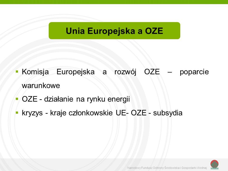 Narodowy Fundusz Ochrony Środowiska i Gospodarki Wodnej Komisja Europejska a rozwój OZE – poparcie warunkowe OZE - działanie na rynku energii kryzys -