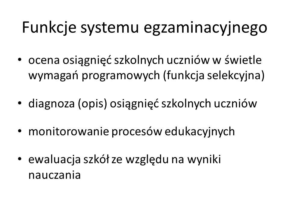 Funkcje systemu egzaminacyjnego ocena osiągnięć szkolnych uczniów w świetle wymagań programowych (funkcja selekcyjna) diagnoza (opis) osiągnięć szkolnych uczniów monitorowanie procesów edukacyjnych ewaluacja szkół ze względu na wyniki nauczania