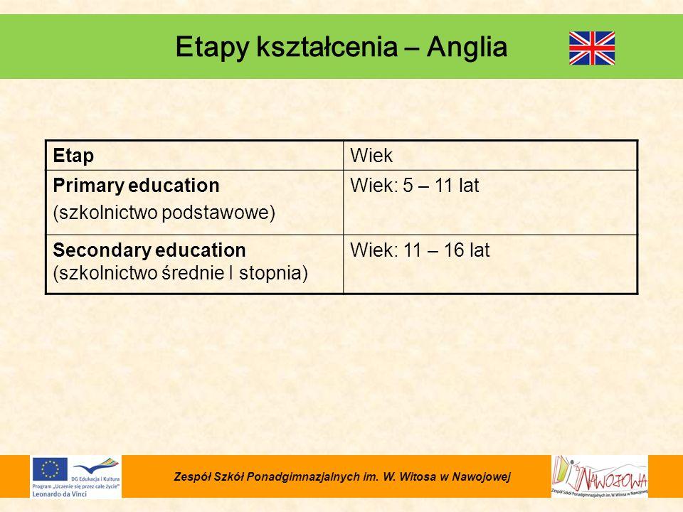 Etapy kształcenia – Anglia EtapWiek Primary education (szkolnictwo podstawowe) Wiek: 5 – 11 lat Secondary education (szkolnictwo średnie I stopnia) Wi