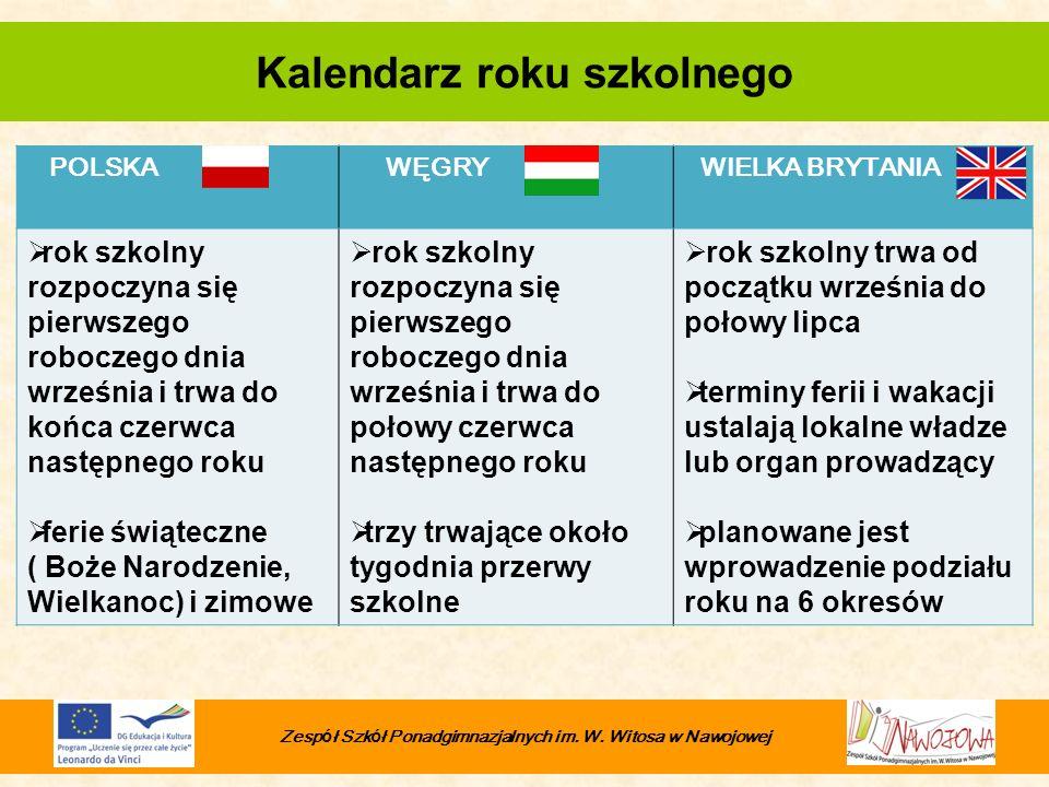 Kalendarz roku szkolnego POLSKA WĘGRY WIELKA BRYTANIA rok szkolny rozpoczyna się pierwszego roboczego dnia września i trwa do końca czerwca następnego