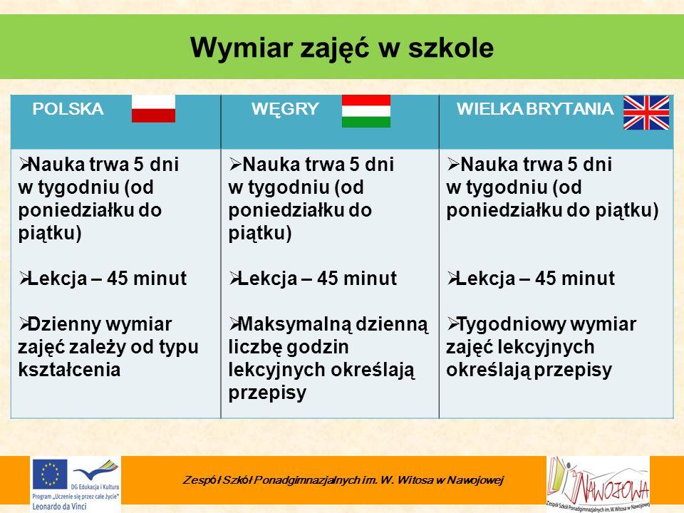 Wymiar zajęć w szkole POLSKA WĘGRY WIELKA BRYTANIA Nauka trwa 5 dni w tygodniu (od poniedziałku do piątku) Lekcja – 45 minut Dzienny wymiar zajęć zale