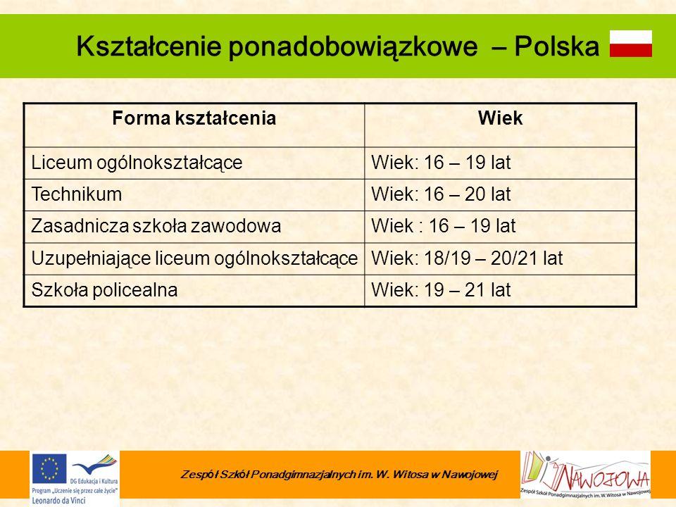 Kształcenie ponadobowiązkowe – Polska Forma kształceniaWiek Liceum ogólnokształcąceWiek: 16 – 19 lat TechnikumWiek: 16 – 20 lat Zasadnicza szkoła zawo