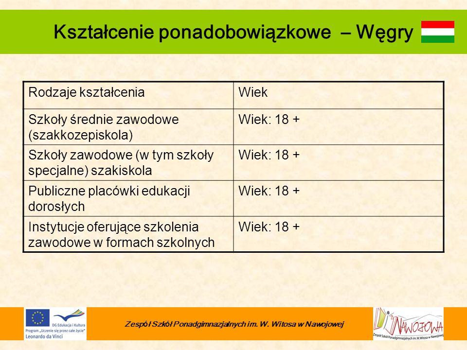 Kształcenie ponadobowiązkowe – Węgry Rodzaje kształceniaWiek Szkoły średnie zawodowe (szakkozepiskola) Wiek: 18 + Szkoły zawodowe (w tym szkoły specja