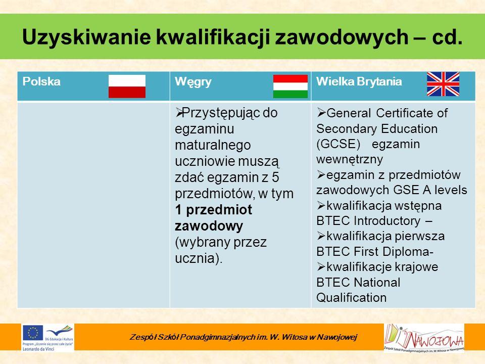 PolskaWęgryWielka Brytania Przystępując do egzaminu maturalnego uczniowie muszą zdać egzamin z 5 przedmiotów, w tym 1 przedmiot zawodowy (wybrany prze