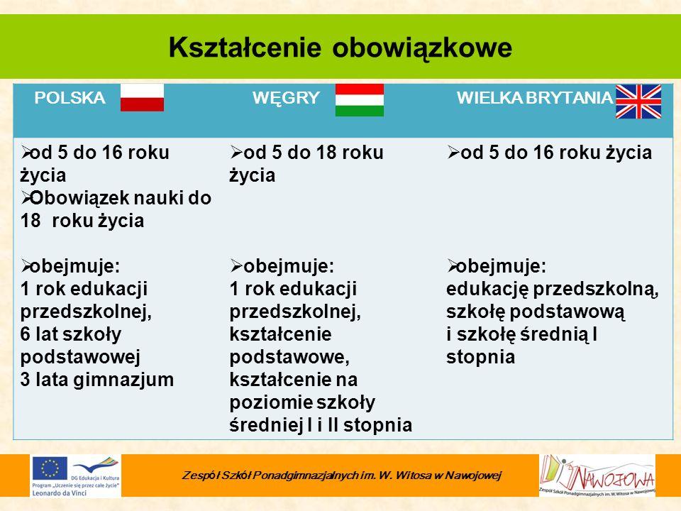 POLSKA WĘGRY WIELKA BRYTANIA od 5 do 16 roku życia Obowiązek nauki do 18 roku życia obejmuje: 1 rok edukacji przedszkolnej, 6 lat szkoły podstawowej 3