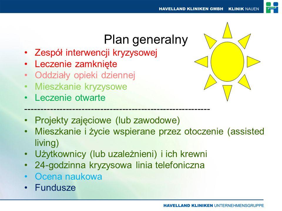 Plan generalny Zespół interwencji kryzysowej Leczenie zamknięte Oddziały opieki dziennej Mieszkanie kryzysowe Leczenie otwarte ----------------------------------------------------------- Projekty zajęciowe (lub zawodowe) Mieszkanie i życie wspierane przez otoczenie (assisted living) Użytkownicy (lub uzależnieni) i ich krewni 24-godzinna kryzysowa linia telefoniczna Ocena naukowa Fundusze