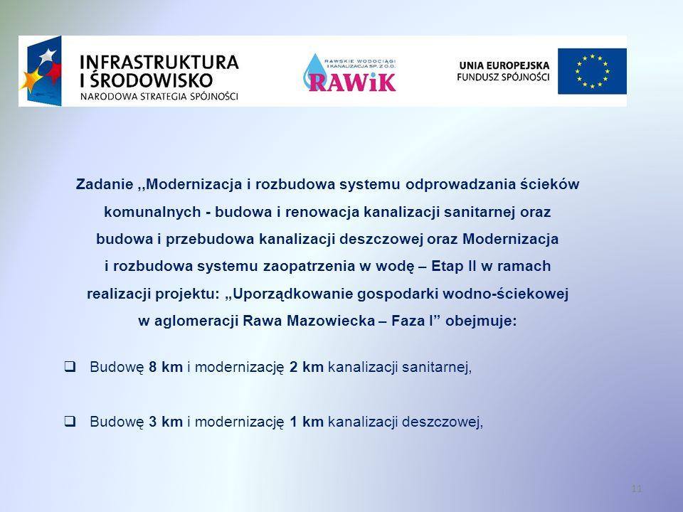 Budowę 8 km i modernizację 2 km kanalizacji sanitarnej, Budowę 3 km i modernizację 1 km kanalizacji deszczowej, Zadanie,,Modernizacja i rozbudowa systemu odprowadzania ścieków komunalnych - budowa i renowacja kanalizacji sanitarnej oraz budowa i przebudowa kanalizacji deszczowej oraz Modernizacja i rozbudowa systemu zaopatrzenia w wodę – Etap II w ramach realizacji projektu: Uporządkowanie gospodarki wodno-ściekowej w aglomeracji Rawa Mazowiecka – Faza I obejmuje: 11