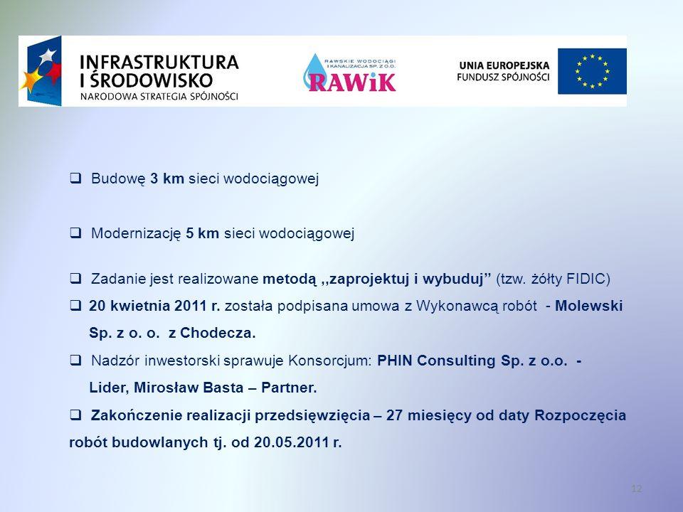 Budowę 3 km sieci wodociągowej Modernizację 5 km sieci wodociągowej Zadanie jest realizowane metodą,,zaprojektuj i wybuduj (tzw.