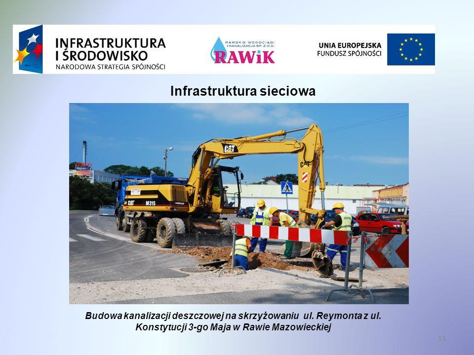 13 Infrastruktura sieciowa Budowa kanalizacji deszczowej na skrzyżowaniu ul.