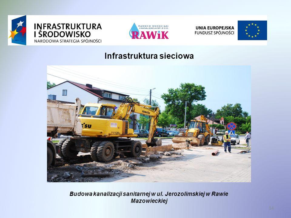 14 Infrastruktura sieciowa Budowa kanalizacji sanitarnej w ul. Jerozolimskiej w Rawie Mazowieckiej