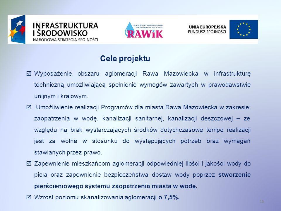 18 Cele projektu Wyposażenie obszaru aglomeracji Rawa Mazowiecka w infrastrukturę techniczną umożliwiającą spełnienie wymogów zawartych w prawodawstwie unijnym i krajowym.