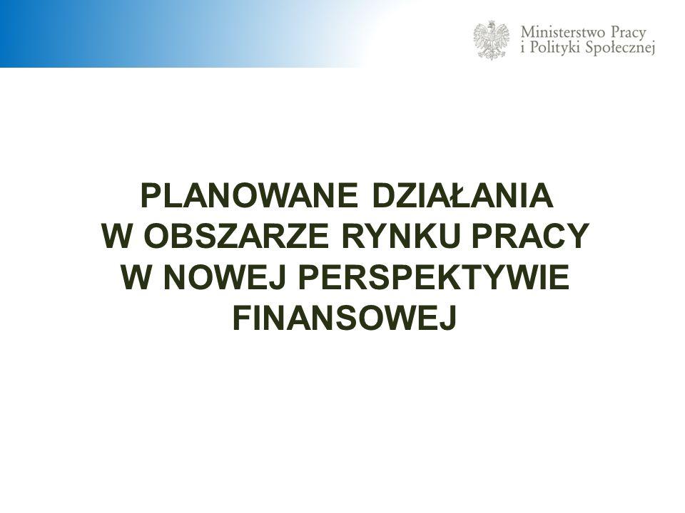 Krajowe i wspólnotowe dokumenty strategiczne wyznaczające wyzwania i wskaźniki do osiągnięcia do 2020 roku Strategia Europa 2020 Średniookresowa Strategia Rozwoju Kraju 2020 Długookresowa Strategia Rozwoju Kraju Polska 2030 Strategia Rozwoju Kapitału Ludzkiego Rozporządzenie ogólne w sprawie funduszy strukturalnych Rozporządzenie w sprawie Europejskiego Funduszu Społecznego