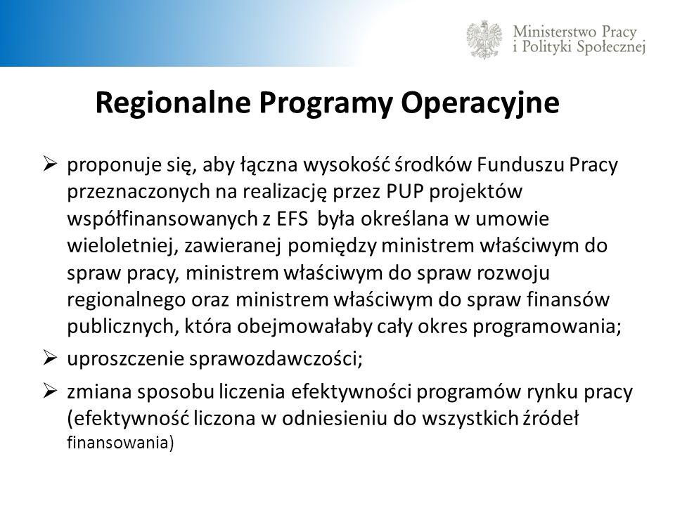 Regionalne Programy Operacyjne proponuje się, aby łączna wysokość środków Funduszu Pracy przeznaczonych na realizację przez PUP projektów współfinansowanych z EFS była określana w umowie wieloletniej, zawieranej pomiędzy ministrem właściwym do spraw pracy, ministrem właściwym do spraw rozwoju regionalnego oraz ministrem właściwym do spraw finansów publicznych, która obejmowałaby cały okres programowania; uproszczenie sprawozdawczości; zmiana sposobu liczenia efektywności programów rynku pracy (efektywność liczona w odniesieniu do wszystkich źródeł finansowania)