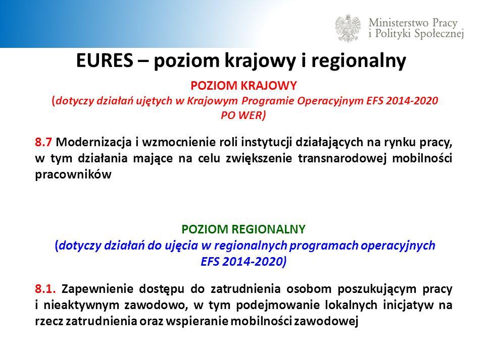 EURES – poziom krajowy i regionalny POZIOM KRAJOWY (dotyczy działań ujętych w Krajowym Programie Operacyjnym EFS 2014-2020 PO WER) 8.7 Modernizacja i wzmocnienie roli instytucji działających na rynku pracy, w tym działania mające na celu zwiększenie transnarodowej mobilności pracowników POZIOM REGIONALNY (dotyczy działań do ujęcia w regionalnych programach operacyjnych EFS 2014-2020) 8.1.