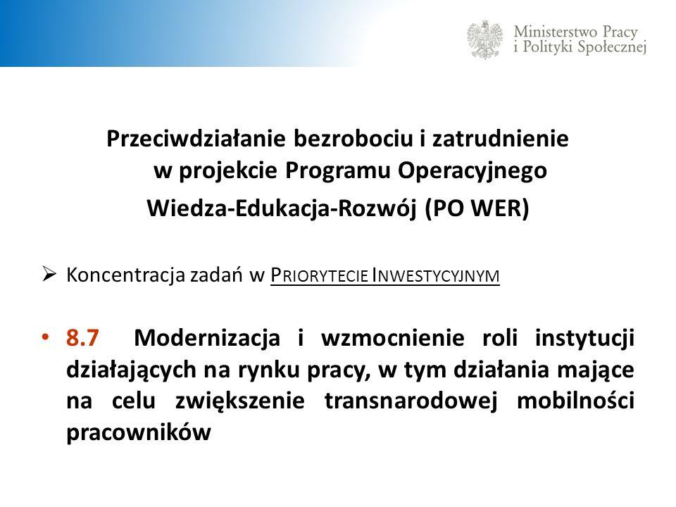 Przeciwdziałanie bezrobociu i zatrudnienie w projekcie Programu Operacyjnego Wiedza-Edukacja-Rozwój (PO WER) Koncentracja zadań w P RIORYTECIE I NWESTYCYJNYM 8.7 Modernizacja i wzmocnienie roli instytucji działających na rynku pracy, w tym działania mające na celu zwiększenie transnarodowej mobilności pracowników