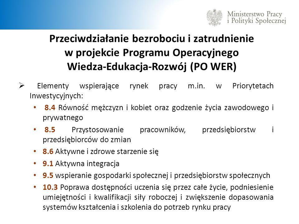 Przeciwdziałanie bezrobociu i zatrudnienie w projekcie Programu Operacyjnego Wiedza-Edukacja-Rozwój (PO WER) Elementy wspierające rynek pracy m.in.