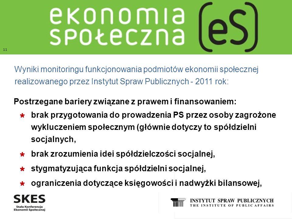 TYTUŁ SLAJDU Wyniki monitoringu funkcjonowania podmiotów ekonomii społecznej realizowanego przez Instytut Spraw Publicznych - 2011 rok: Postrzegane bariery związane z prawem i finansowaniem: brak przygotowania do prowadzenia PS przez osoby zagrożone wykluczeniem społecznym (głównie dotyczy to spółdzielni socjalnych, brak zrozumienia idei spółdzielczości socjalnej, stygmatyzująca funkcja spółdzielni socjalnej, ograniczenia dotyczące księgowości i nadwyżki bilansowej, 11