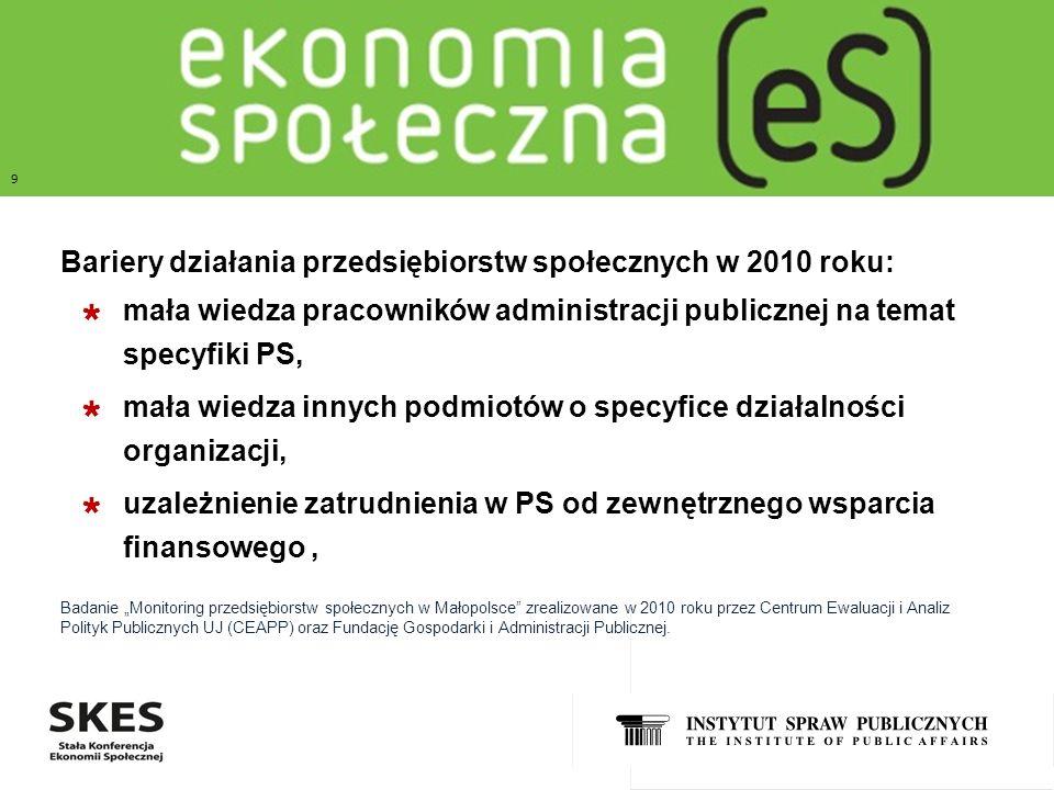 TYTUŁ SLAJDU Bariery działania przedsiębiorstw społecznych w 2010 roku: mała wiedza pracowników administracji publicznej na temat specyfiki PS, mała w