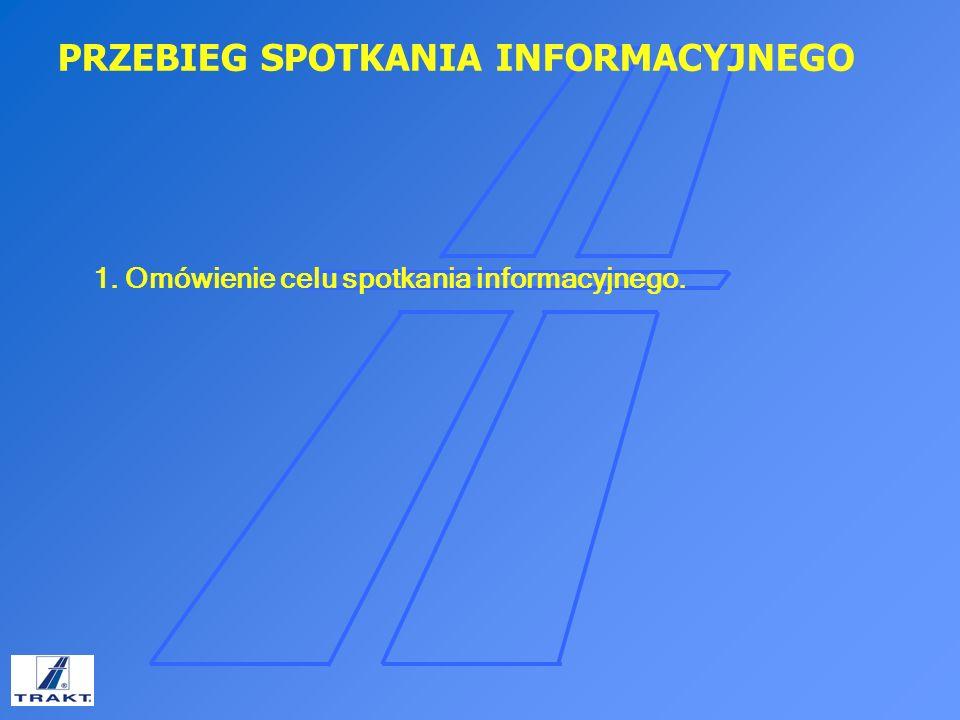 PRZEBIEG SPOTKANIA INFORMACYJNEGO 1. Omówienie celu spotkania informacyjnego.