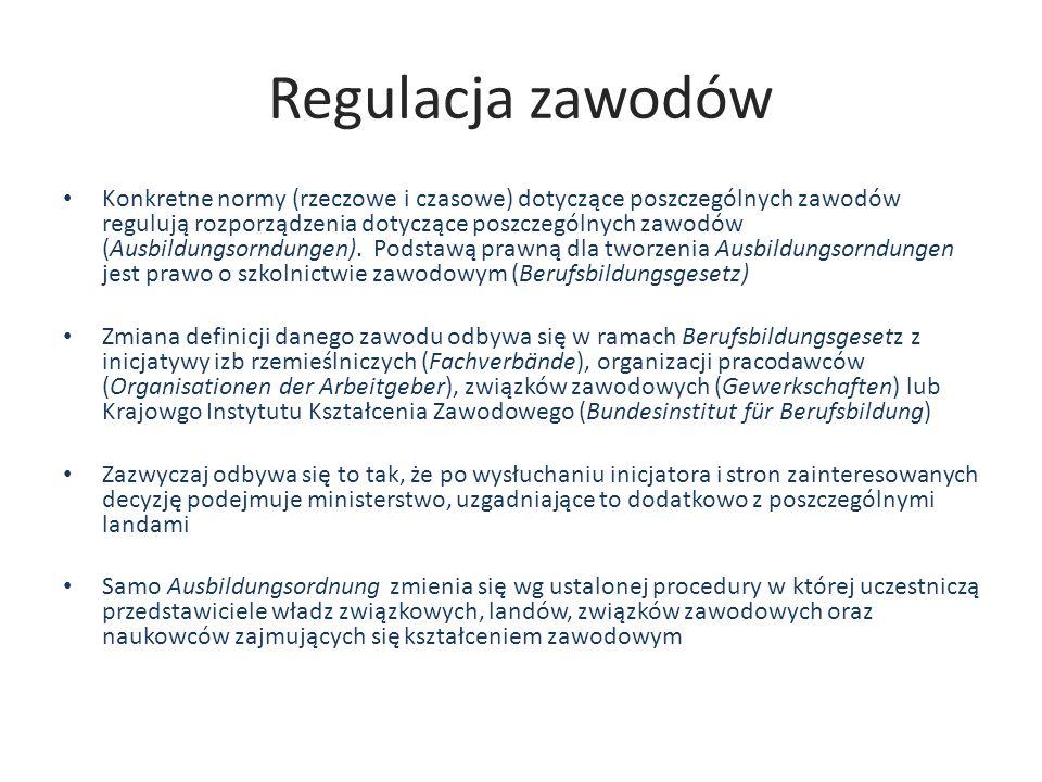 Regulacja zawodów Konkretne normy (rzeczowe i czasowe) dotyczące poszczególnych zawodów regulują rozporządzenia dotyczące poszczególnych zawodów (Ausb