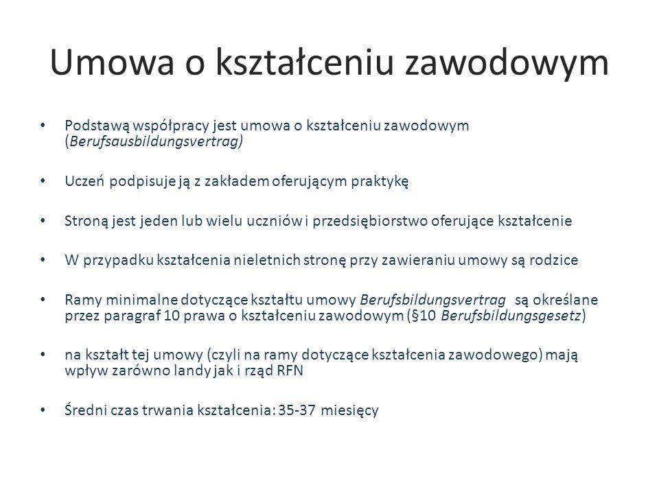 Umowa o kształceniu zawodowym Podstawą współpracy jest umowa o kształceniu zawodowym (Berufsausbildungsvertrag) Uczeń podpisuje ją z zakładem oferując
