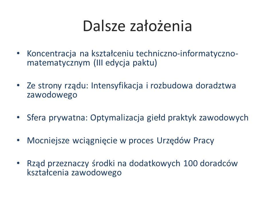 Dalsze założenia Koncentracja na kształceniu techniczno-informatyczno- matematycznym (III edycja paktu) Ze strony rządu: Intensyfikacja i rozbudowa do