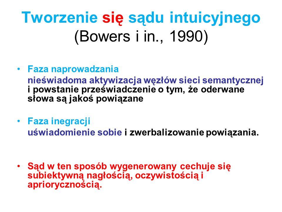 Tworzenie się sądu intuicyjnego (Bowers i in., 1990) Faza naprowadzania nieświadoma aktywizacja węzłów sieci semantycznej i powstanie przeświadczenie