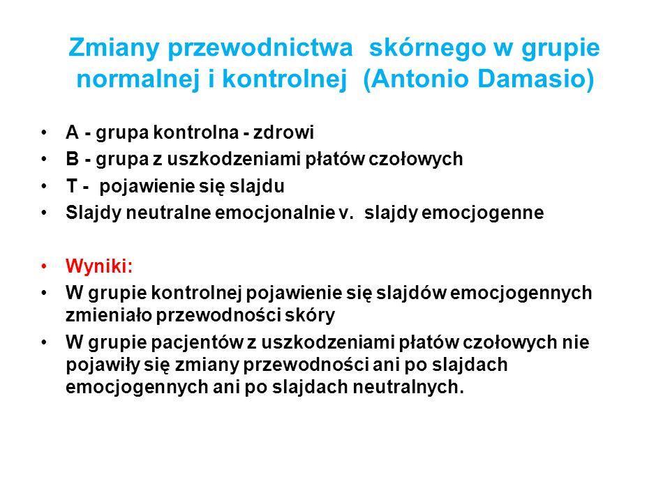 Zmiany przewodnictwa skórnego w grupie normalnej i kontrolnej (Antonio Damasio) A - grupa kontrolna - zdrowi B - grupa z uszkodzeniami płatów czołowyc