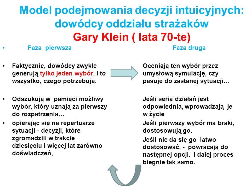 Model podejmowania decyzji intuicyjnych: dowódcy oddziału strażaków Gary Klein ( lata 70-te) Faza pierwsza Faktycznie, dowódcy zwykle generują tylko j