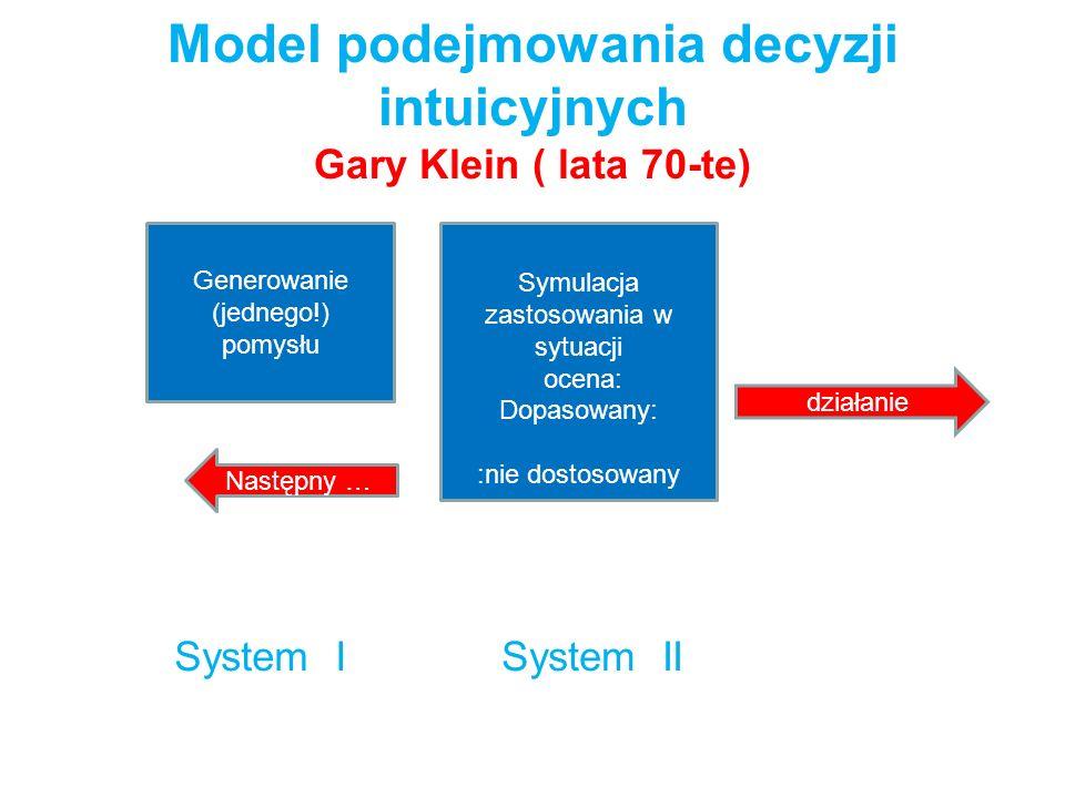 Generowanie (jednego!) pomysłu Symulacja zastosowania w sytuacji ocena: Dopasowany: :nie dostosowany Model podejmowania decyzji intuicyjnych Gary Klei