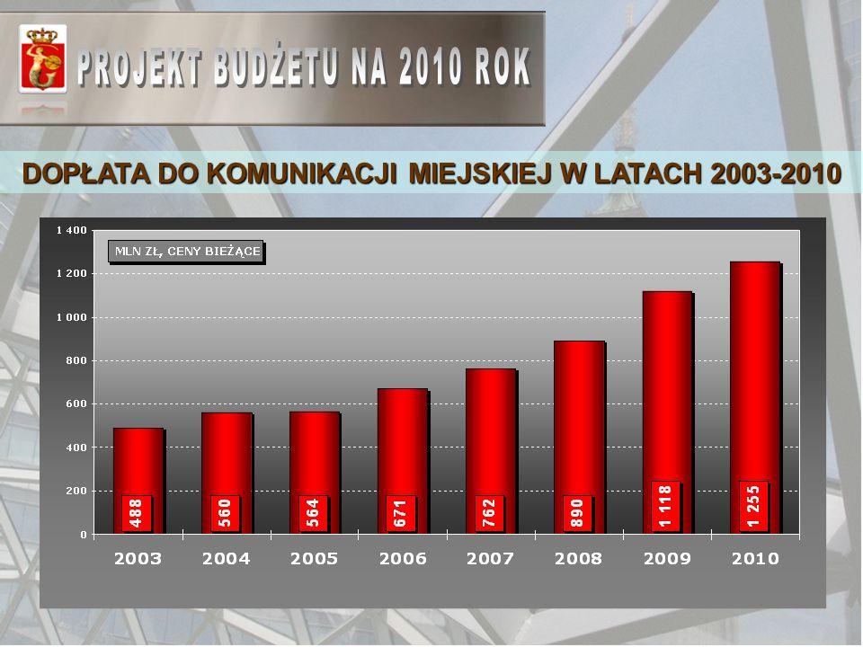 DOPŁATA DO KOMUNIKACJI MIEJSKIEJ W LATACH 2003-2010