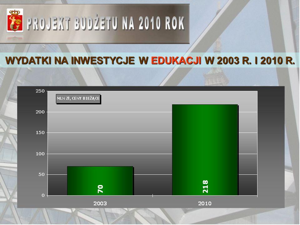 WYDATKI NA INWESTYCJE W EDUKACJI W 2003 R. I 2010 R.