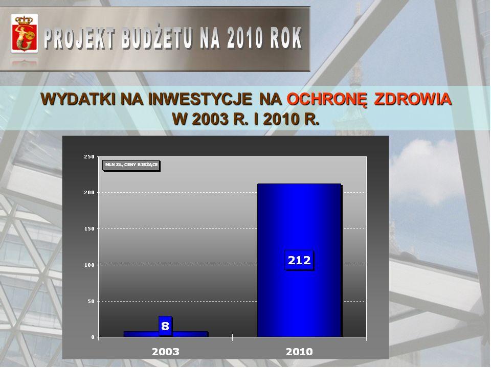 WYDATKI NA INWESTYCJE NA OCHRONĘ ZDROWIA W 2003 R. I 2010 R.