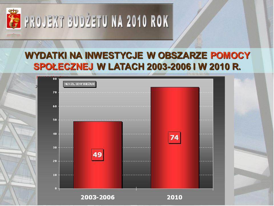 WYDATKI NA INWESTYCJE W OBSZARZE POMOCY SPOŁECZNEJ W LATACH 2003-2006 I W 2010 R.