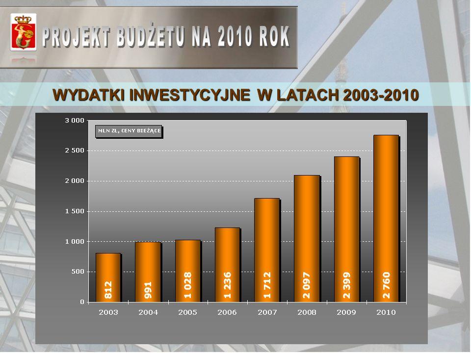 WYDATKI INWESTYCYJNE W LATACH 2003-2010