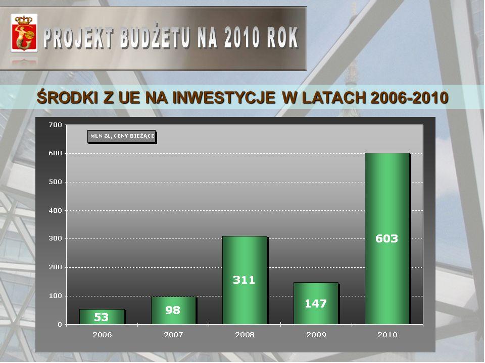 ŚRODKI Z UE NA INWESTYCJE W LATACH 2006-2010