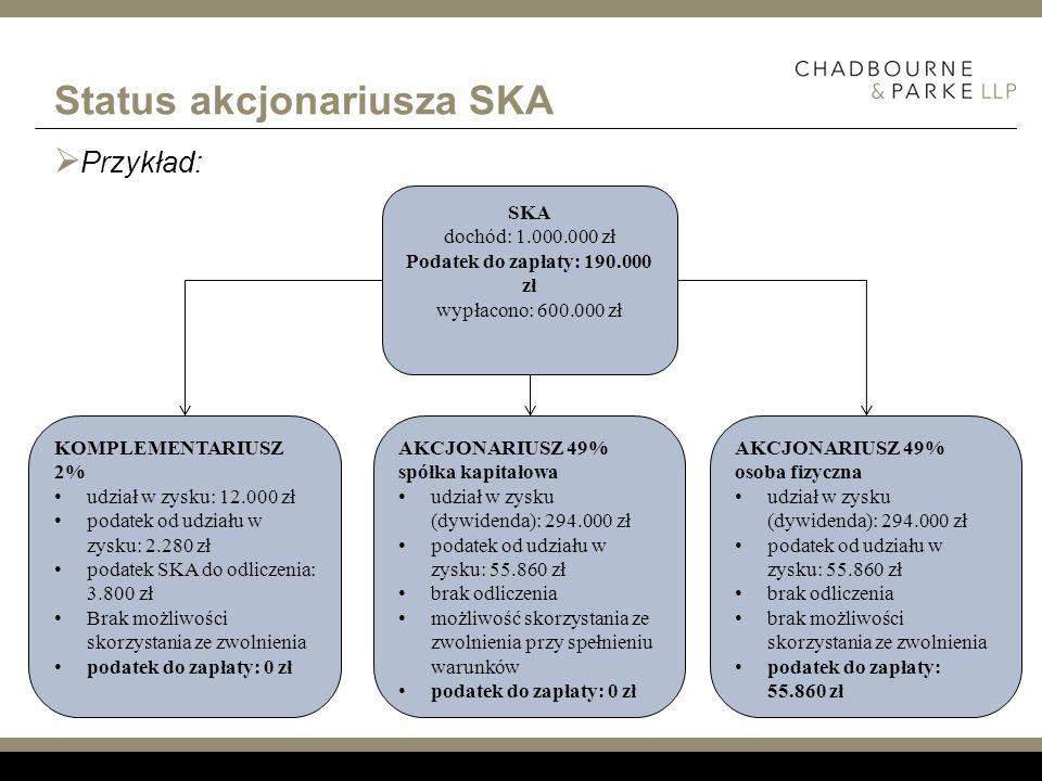 Status akcjonariusza SKA Przykład: SKA dochód: 1.000.000 zł Podatek do zapłaty: 190.000 zł wypłacono: 600.000 zł KOMPLEMENTARIUSZ 2% udział w zysku: 1