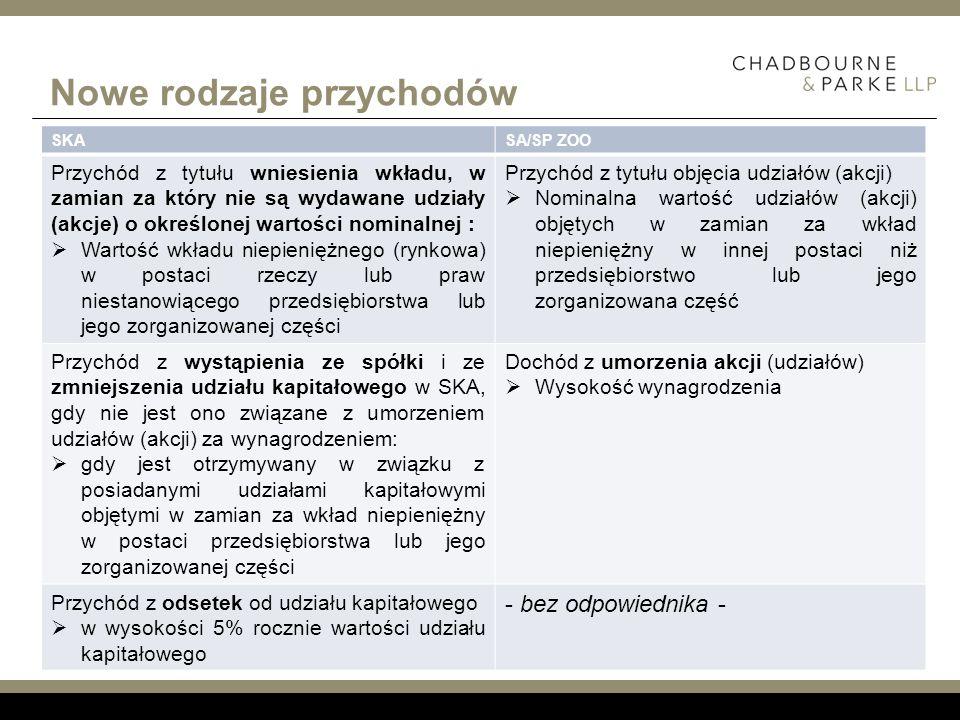 DZIĘKUJEMY ZA UWAGĘ Piotr Karwat pkarwat@chadbourne.com Paulina Karpińska-Huzior pkarpinska-huzior@chadbourne.com