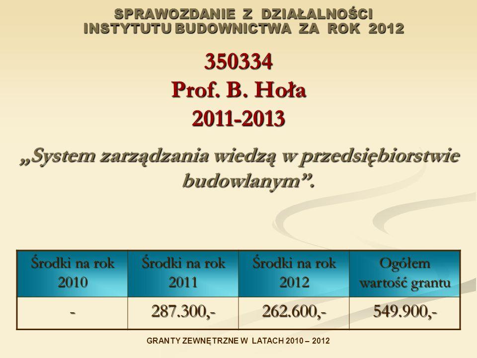 SPRAWOZDANIE Z DZIAŁALNOŚCI INSTYTUTU BUDOWNICTWA ZA ROK 2012 350334 Prof. B. Hoła 2011-2013 System zarządzania wiedzą w przedsiębiorstwie budowlanym.