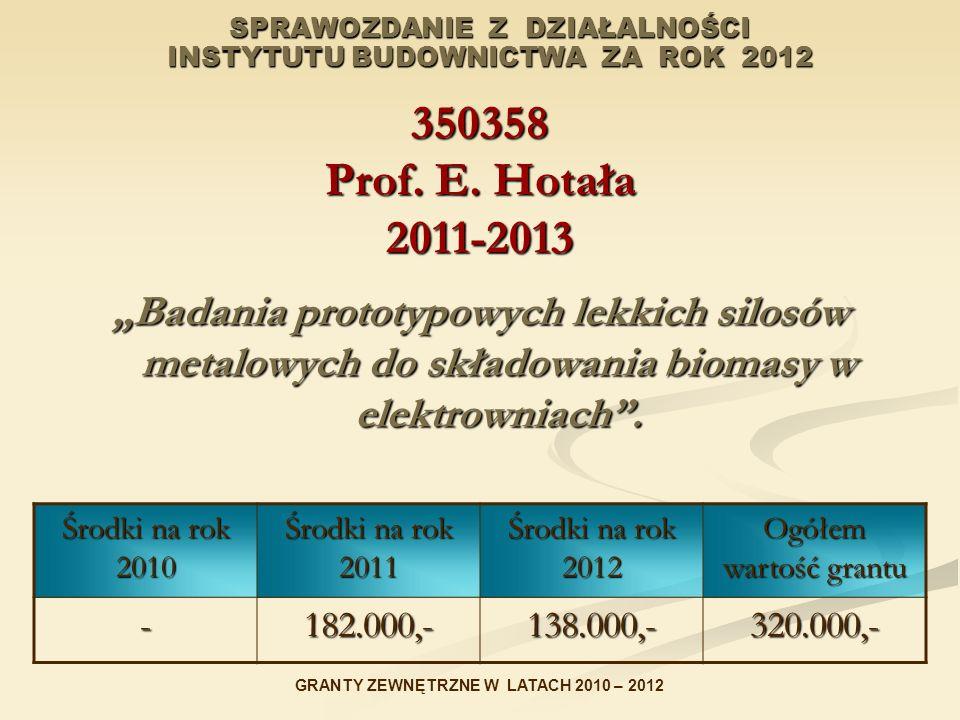 SPRAWOZDANIE Z DZIAŁALNOŚCI INSTYTUTU BUDOWNICTWA ZA ROK 2012 350358 Prof. E. Hotała 2011-2013 Badania prototypowych lekkich silosów metalowych do skł