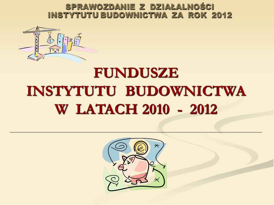 SPRAWOZDANIE Z DZIAŁALNOŚCI INSTYTUTU BUDOWNICTWA ZA ROK 2012 FUNDUSZE INSTYTUTU BUDOWNICTWA W LATACH 2010 - 2012