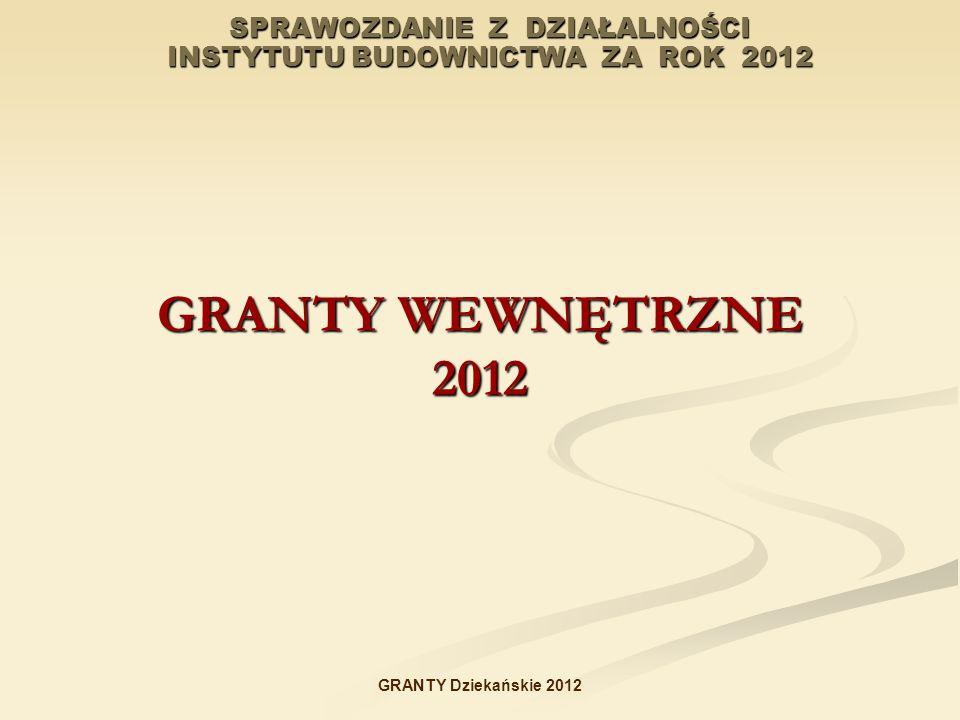 SPRAWOZDANIE Z DZIAŁALNOŚCI INSTYTUTU BUDOWNICTWA ZA ROK 2012 GRANTY WEWNĘTRZNE 2012 GRANTY Dziekańskie 2012