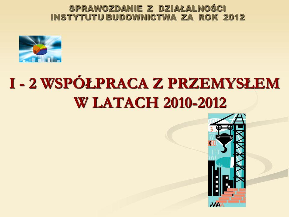 SPRAWOZDANIE Z DZIAŁALNOŚCI INSTYTUTU BUDOWNICTWA ZA ROK 2012 I - 2 WSPÓŁPRACA Z PRZEMYSŁEM W LATACH 2010-2012